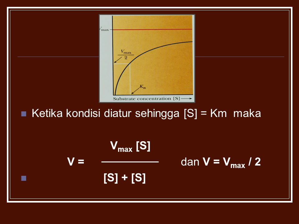 Ketika kondisi diatur sehingga [S] = Km maka